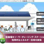 三洋、世田谷区に「ソーラー駐輪場」と「eneloop bike」を納入