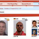 ロンドンオリンピック:男子ケイリンはクリス・ホイが金メダル