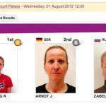 ロンドンオリンピック 自転車個人タイムトライアル、男子はウィギンス(イギリス)、女子はアームストロング(アメリカ)が金メダル