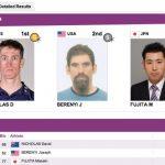 ロンドンパラリンピック:藤田征樹選手が自転車ロード・タイムトライアル(男子C3)で銅メダル