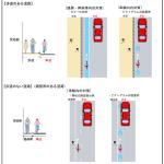 「安全で快適な自転車利用環境創出ガイドライン」を少しずつ読む」(8)車道混在の場合