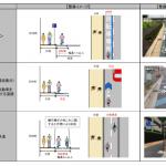 千葉市が「ちばチャリ・すいすいプラン」を発表