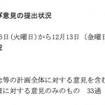 東京都が自転車安全利用推進計画を策定