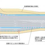「安全で快適な自転車利用環境創出ガイドライン」を少しずつ読む(11)交差点部の設計、左折レーンがある道路ではどうなる!?