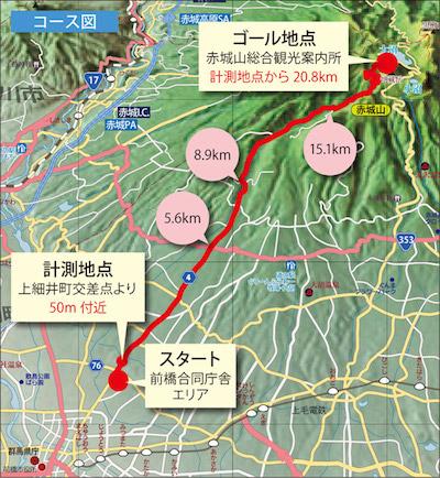 140422_akg_coursemap