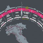 第98回ジロ・デ・イタリアの出場チーム発表