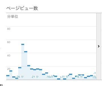 150317_analytics