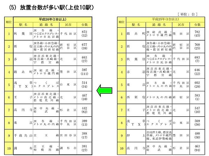 150401_akiba