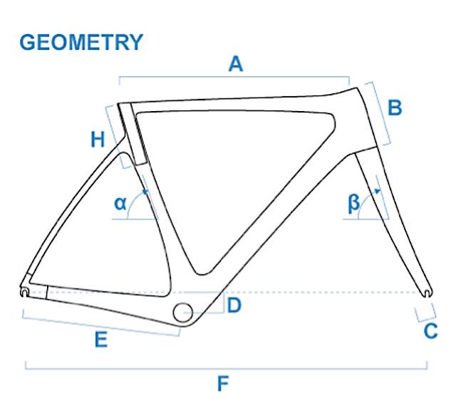 c2_geometry_2