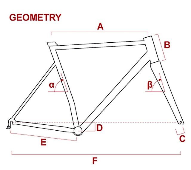 t1_geometry_2